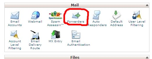 Forwarders option in Cpanel